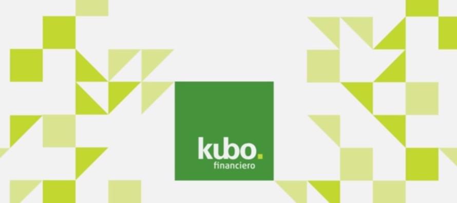 Préstamos financieros Kubo